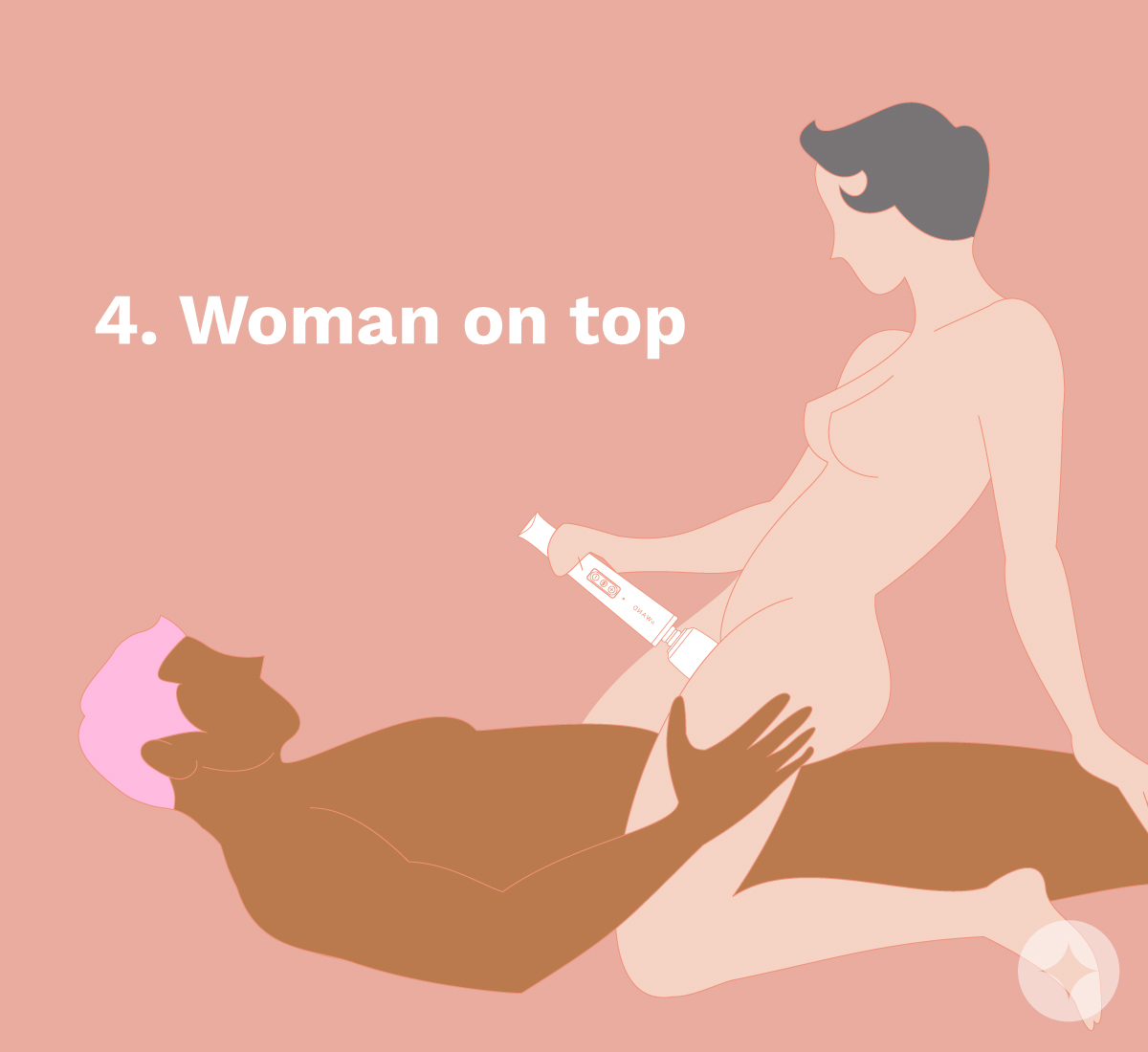 The going on top sex position allows the person on top to dictate how to use the sex toy with a partner